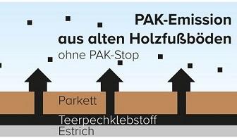 PAK-Emission2